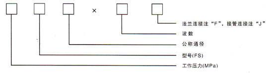 轴向型复式波纹补偿器(FS型)型号示例