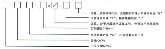 曲管压力平衡式补偿器(qyp)结构特点