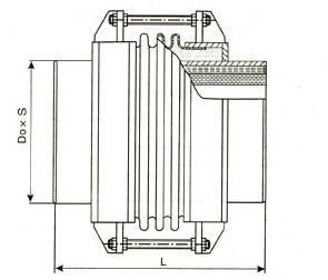 钢铁水泥行业高温波纹补偿器